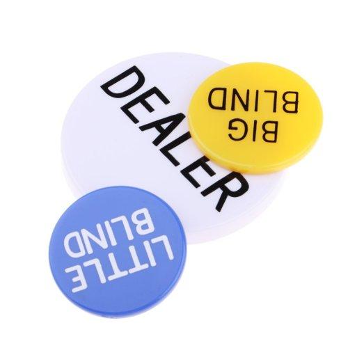 نشانه های دیلر به همراه شرط کوچک و شرط بزرگ - چیتا بت